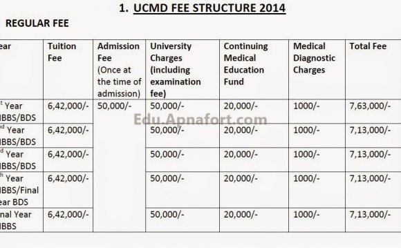 UOL Admissions guide for MBBS